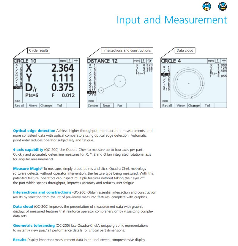 Input and Measurements